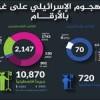 حصيلة نهائية للعدوان الاسرائيلي على غزة صيف 2014