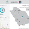 السعودية: مزيد الإصابات بفيروس كورونا و١٩ وفاة