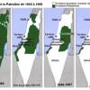 #فلسطين والتغيير المطلوب