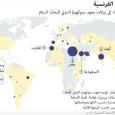 فرنسا لا توقف شحن الأسلحة للسعودية والإمارات