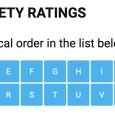 جدول تقييم لسلامة شركات الطيران حول العالم